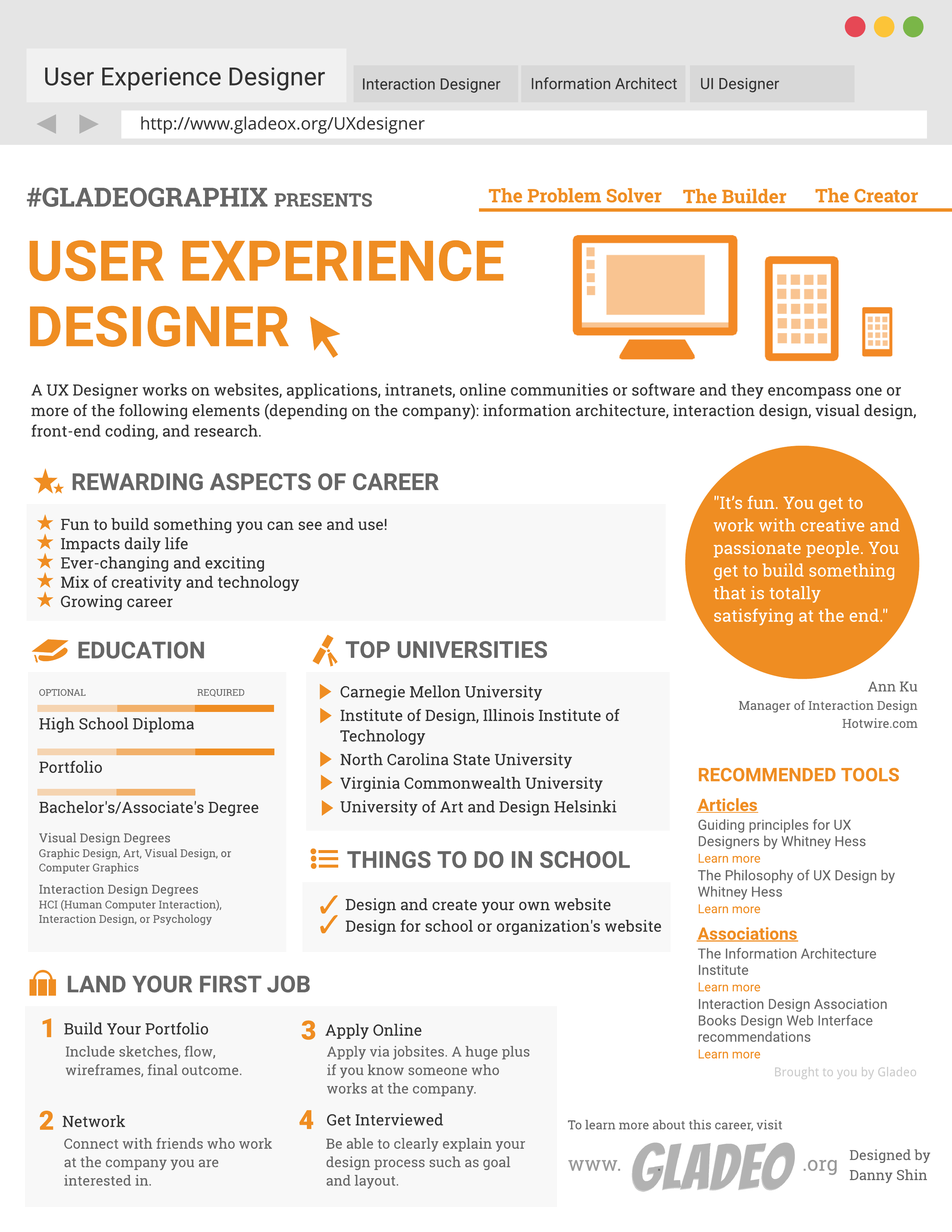 Incredible User Experience Ux Designer Gladeo Download Free Architecture Designs Grimeyleaguecom