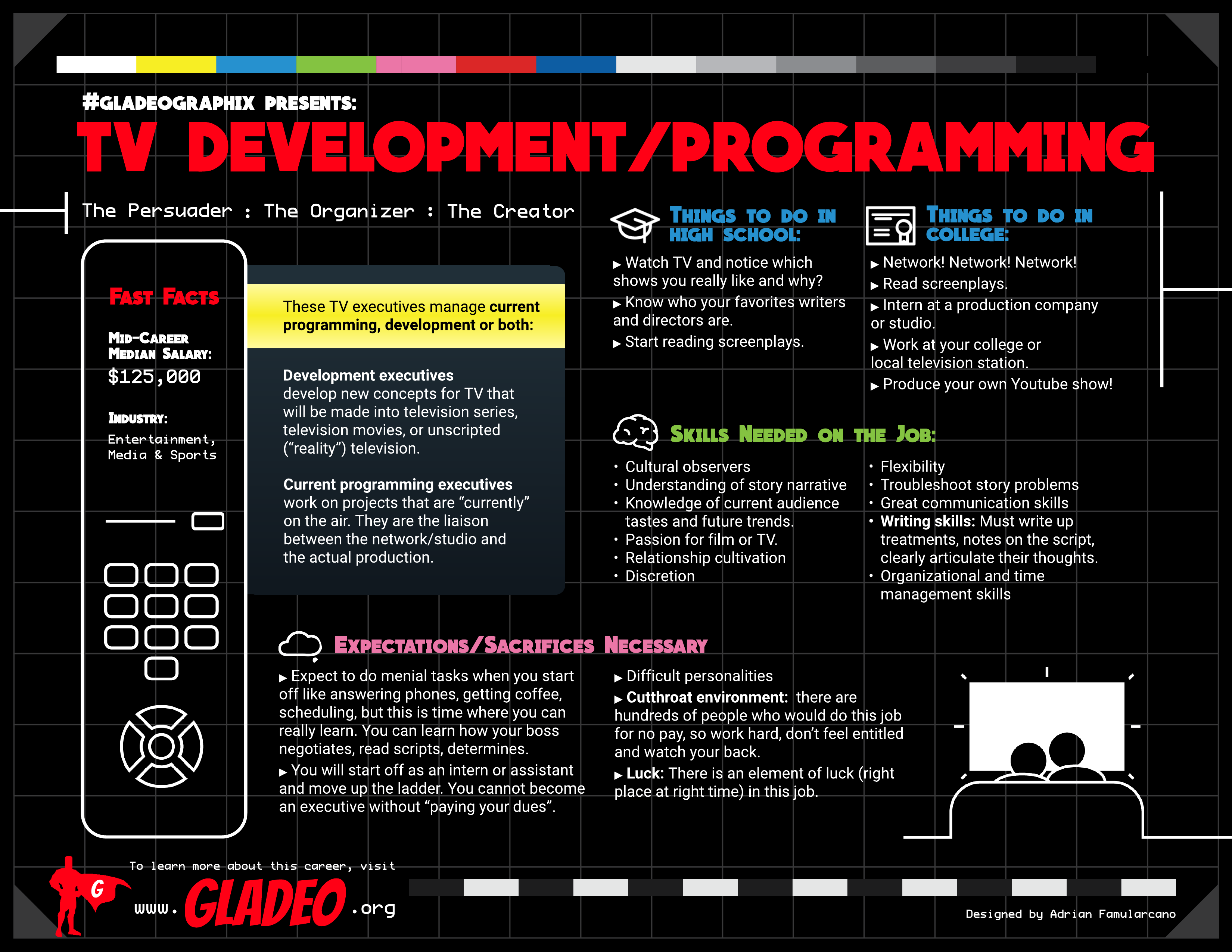 Gladeographix TV Development and Programming